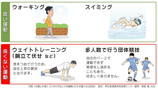 適切な運動